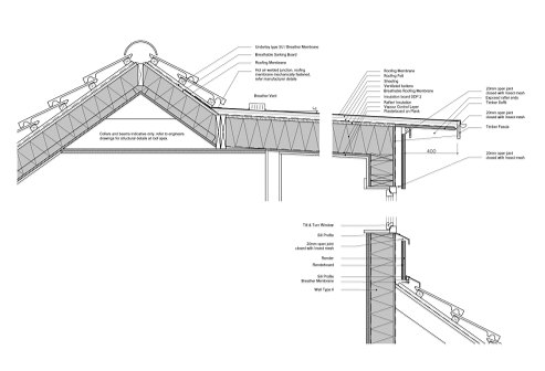 Loft Conversion Architects Drymen Zwei Architects